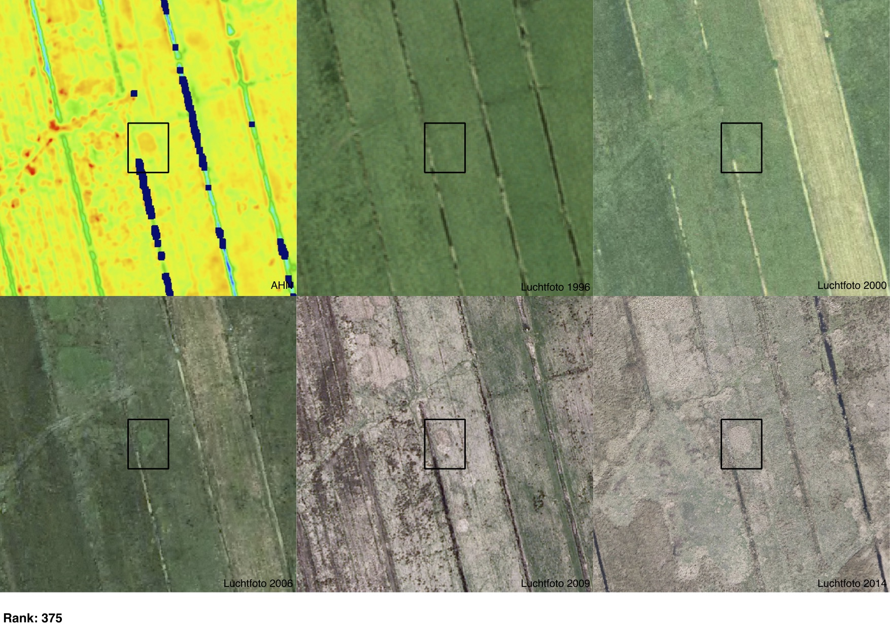 Collage of a detected site in AHN and arial photographs